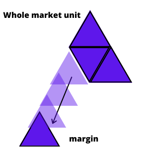 A picture of a large triangle made up of smaller triangles. The bottom left corner triangle looks like it